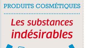 Substances toxiques dans les cosmétiques  : près de 1000 produits remis en cause !